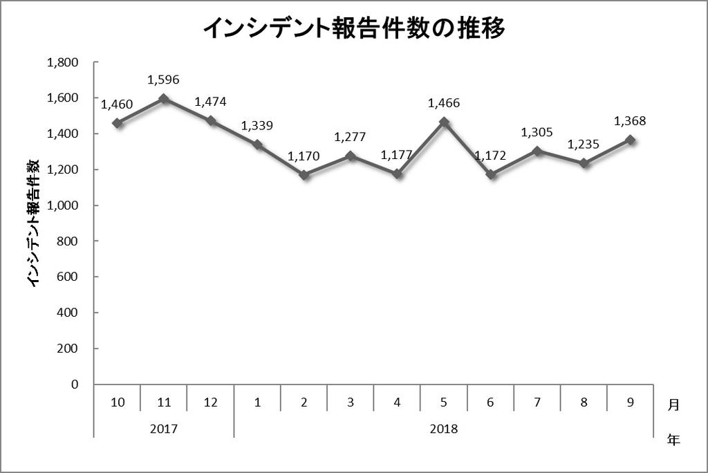 f:id:tanigawa:20181219194032j:plain