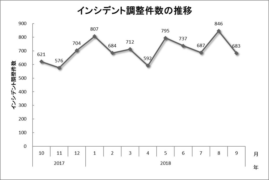 f:id:tanigawa:20181219194054j:plain