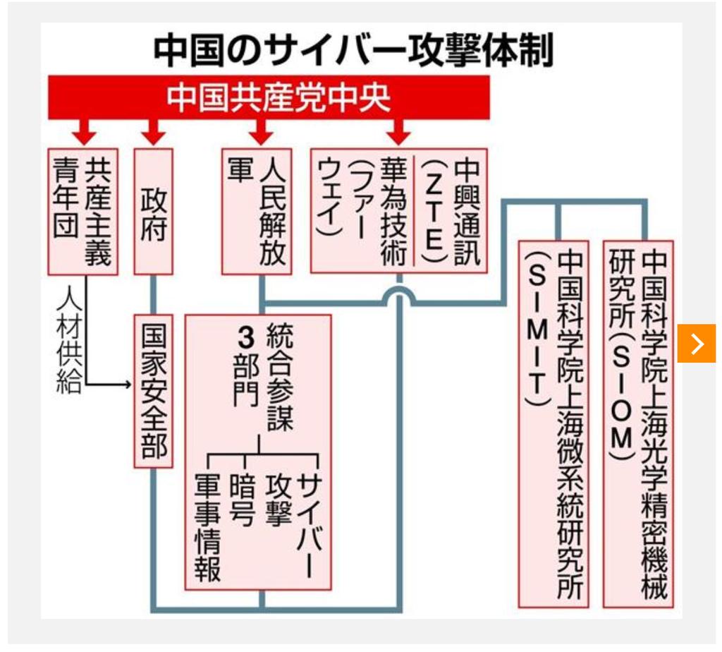 f:id:tanigawa:20181223214455p:plain