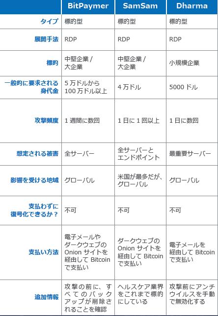 f:id:tanigawa:20181229055741p:plain