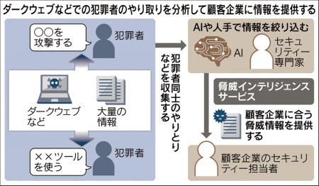 f:id:tanigawa:20181229200520j:plain