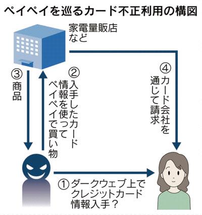 f:id:tanigawa:20181229202047j:plain