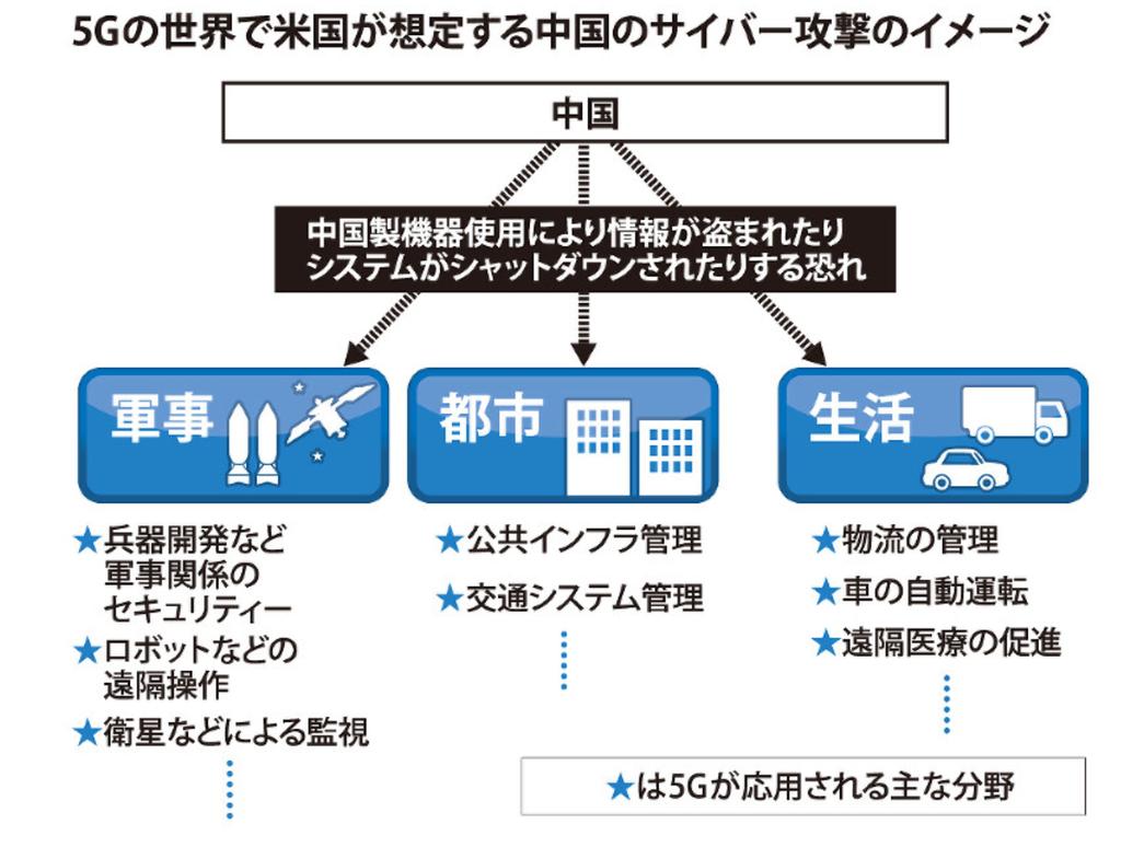 f:id:tanigawa:20190102135556p:plain