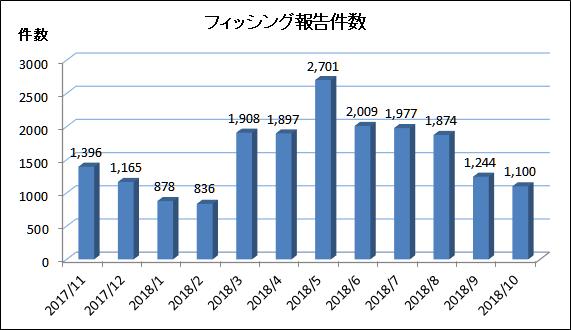 f:id:tanigawa:20190106134225p:plain