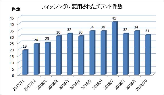 f:id:tanigawa:20190106134249p:plain