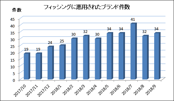 f:id:tanigawa:20190106135136p:plain