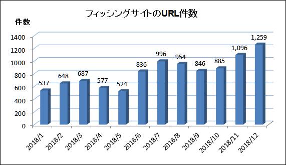 f:id:tanigawa:20190111045627p:plain