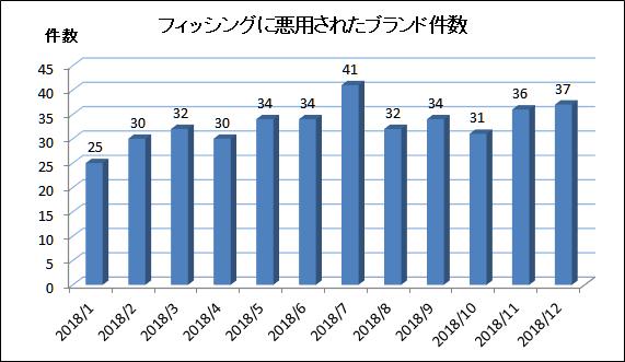 f:id:tanigawa:20190111045644p:plain