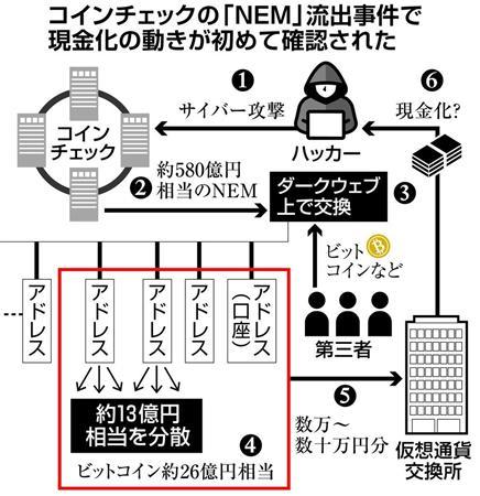 f:id:tanigawa:20190123063032j:plain