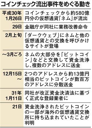 f:id:tanigawa:20190123063143j:plain