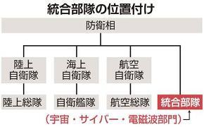 f:id:tanigawa:20190128115547j:plain