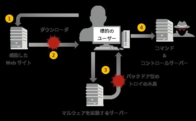 f:id:tanigawa:20190130185003p:plain