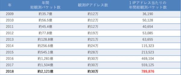 f:id:tanigawa:20190212123108j:plain