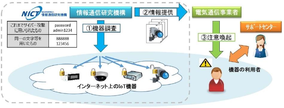 f:id:tanigawa:20190217083652j:plain