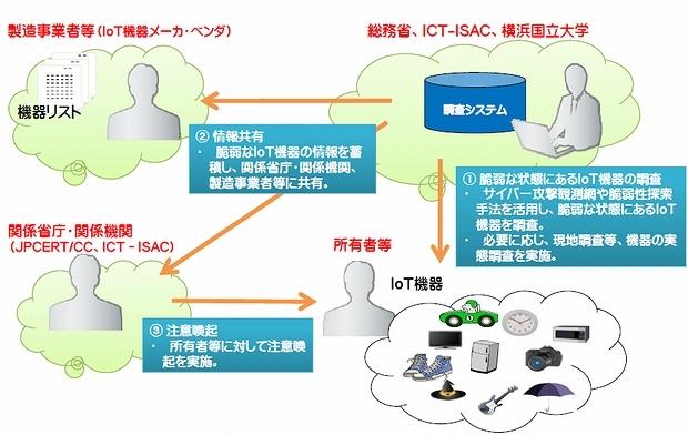 f:id:tanigawa:20190217090236j:plain