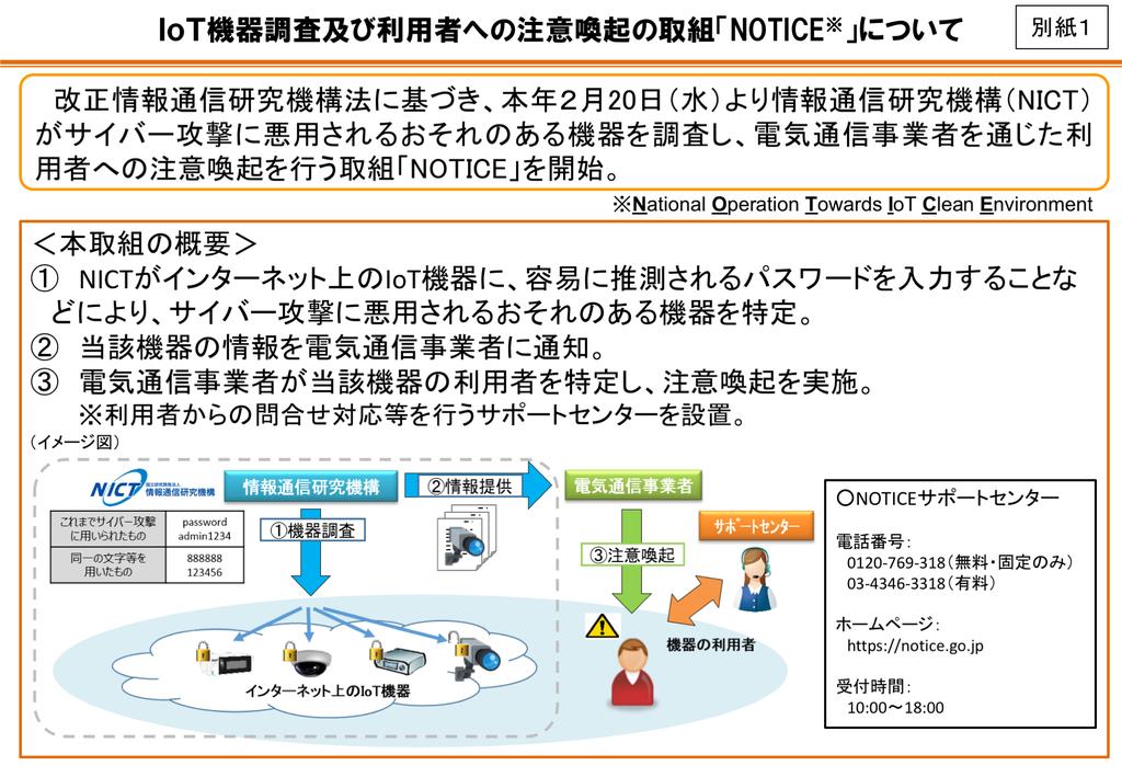 f:id:tanigawa:20190217100524p:plain