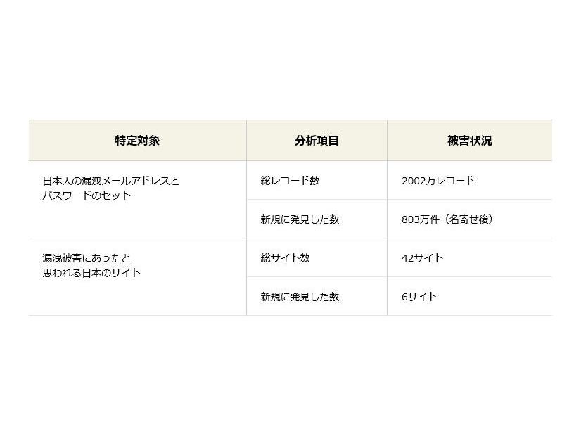 f:id:tanigawa:20190224041849j:plain