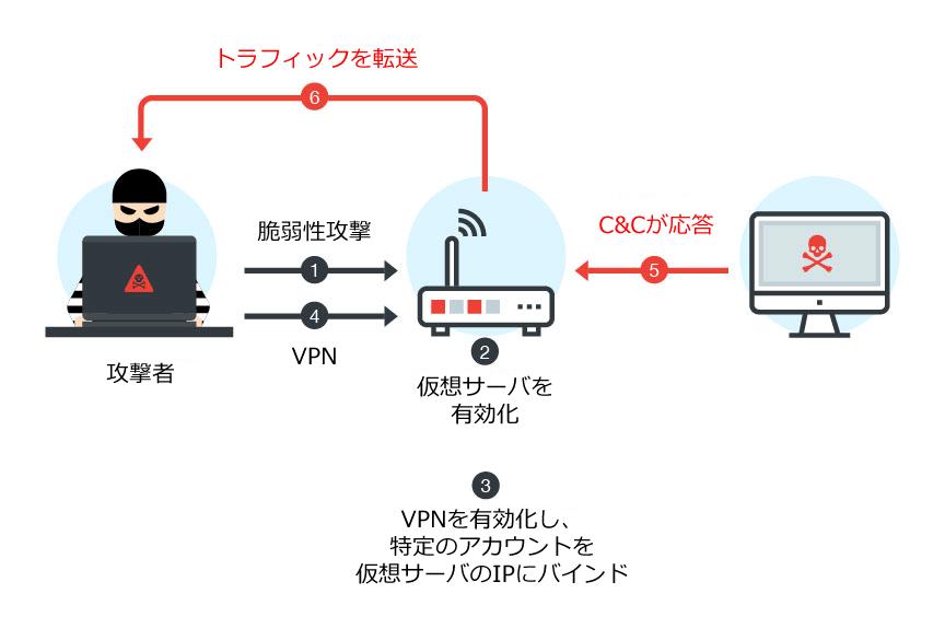 f:id:tanigawa:20190302120334p:plain