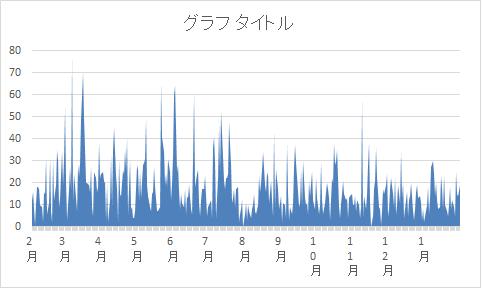 f:id:tanigawa:20190303181050p:plain