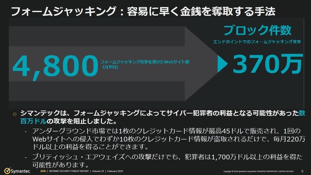 f:id:tanigawa:20190304185338j:plain