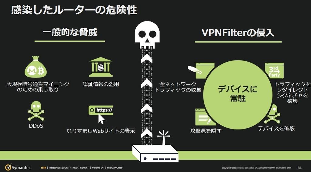 f:id:tanigawa:20190304185403j:plain