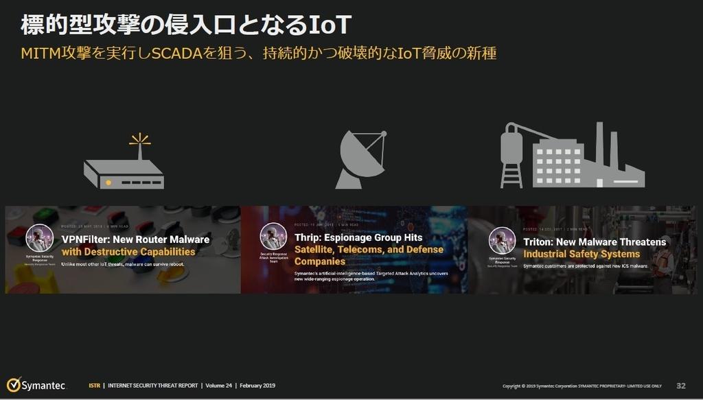 f:id:tanigawa:20190304185418j:plain