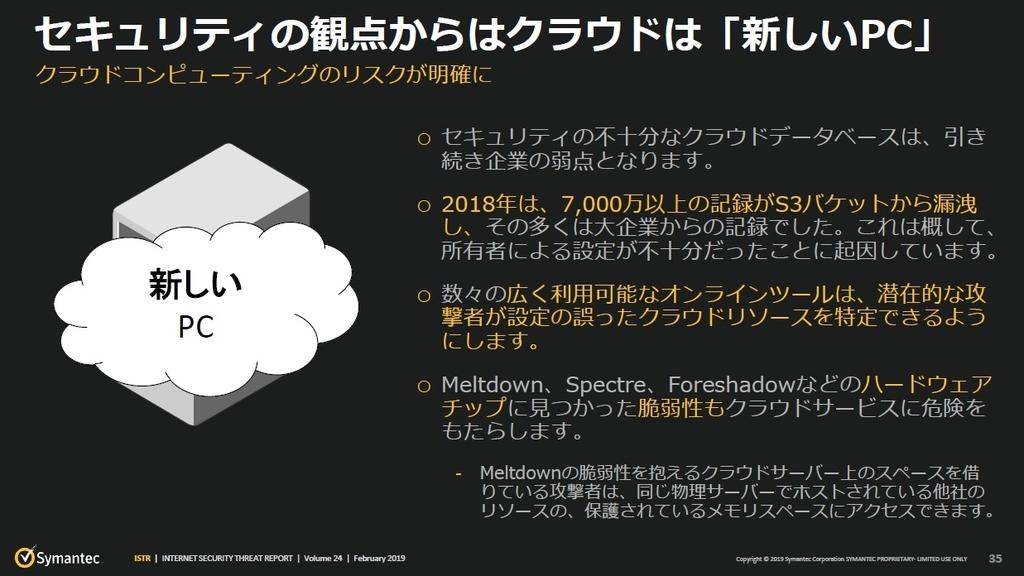 f:id:tanigawa:20190304185435j:plain