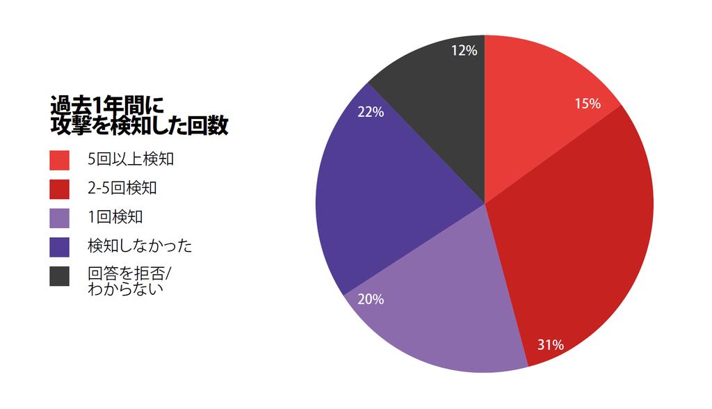f:id:tanigawa:20190309190212p:plain