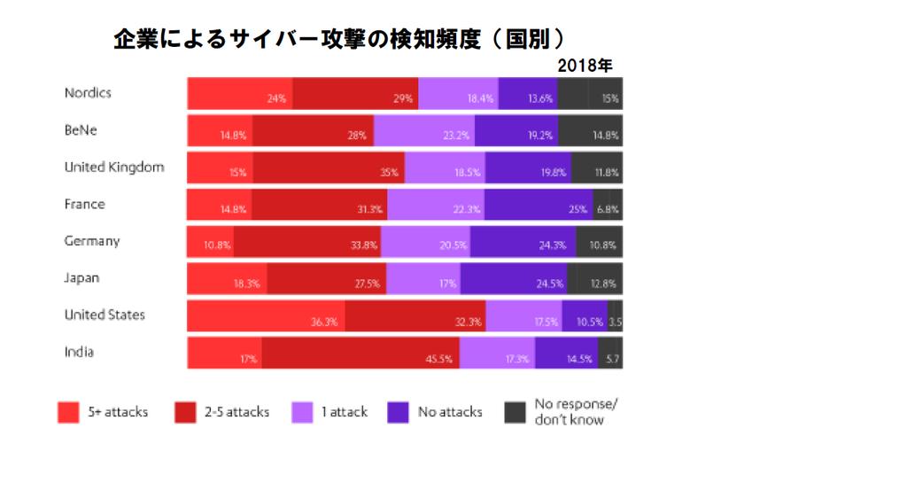 f:id:tanigawa:20190309190249p:plain