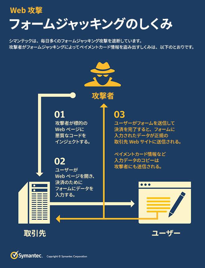 f:id:tanigawa:20190316045702p:plain