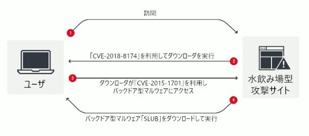 f:id:tanigawa:20190316182749j:plain
