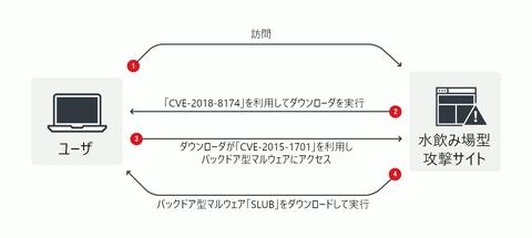 f:id:tanigawa:20190319184559p:plain