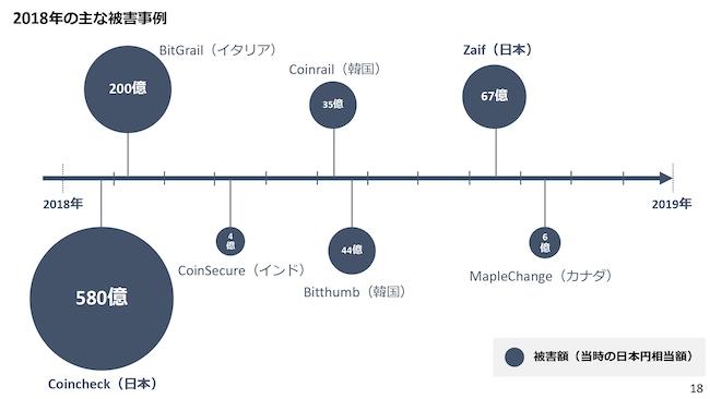 f:id:tanigawa:20190323075142j:plain