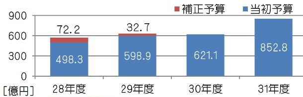 f:id:tanigawa:20190413142253j:plain