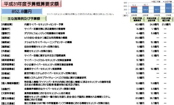 f:id:tanigawa:20190413142339j:plain