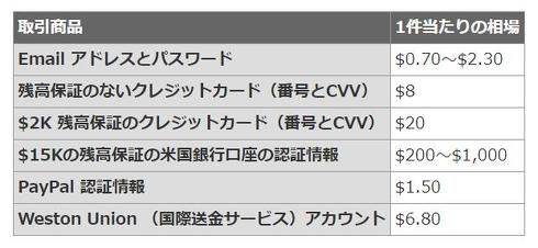 f:id:tanigawa:20190415073955j:plain