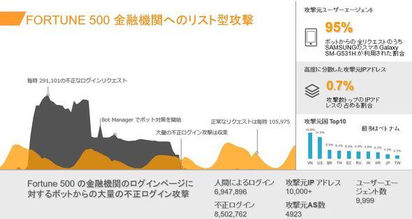 f:id:tanigawa:20190415074407j:plain