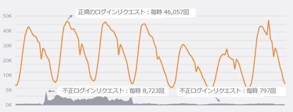 f:id:tanigawa:20190415074426j:plain