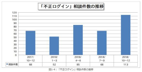 f:id:tanigawa:20190421154725j:plain