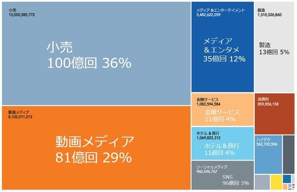 f:id:tanigawa:20190421154841j:plain