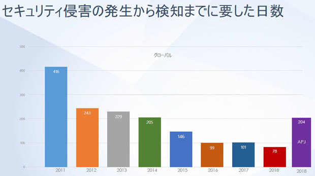 f:id:tanigawa:20190424040802j:plain