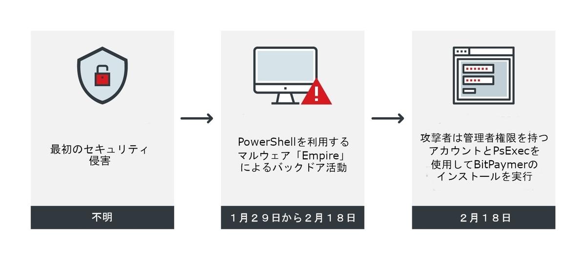 f:id:tanigawa:20190425103518j:plain