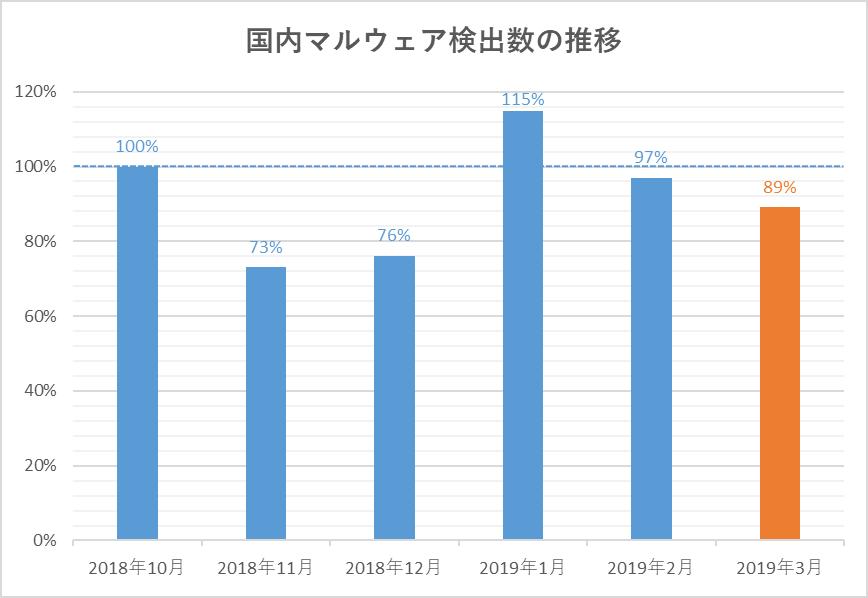 f:id:tanigawa:20190426051143p:plain