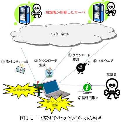 f:id:tanigawa:20190426193932p:plain