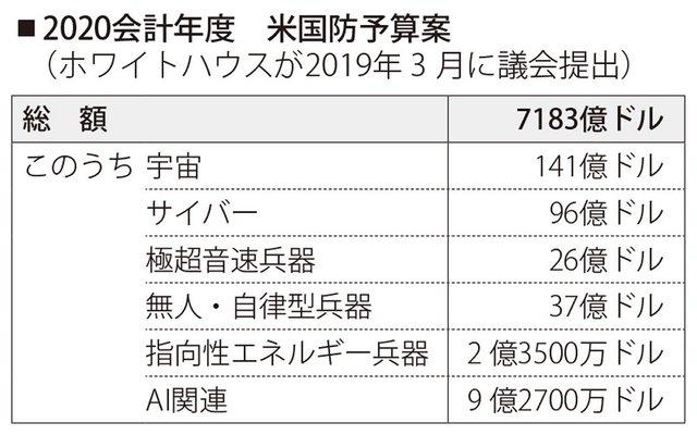 f:id:tanigawa:20190501232508j:plain