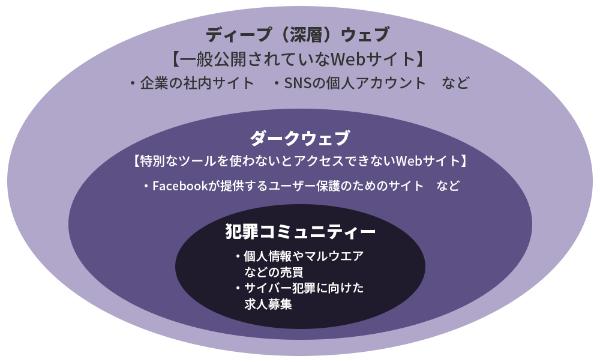 f:id:tanigawa:20190523043800p:plain