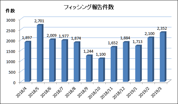 f:id:tanigawa:20190528201046p:plain
