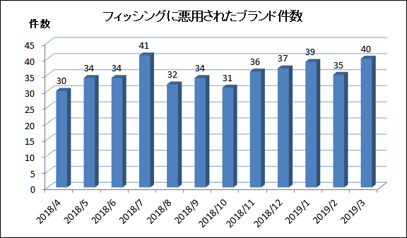 f:id:tanigawa:20190528201110p:plain