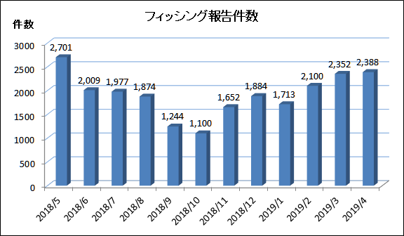 f:id:tanigawa:20190528201843p:plain