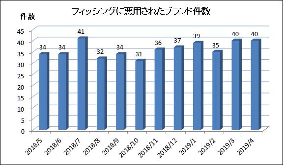 f:id:tanigawa:20190528201907p:plain